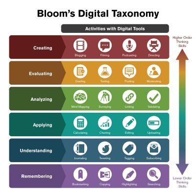 Blooms_digital
